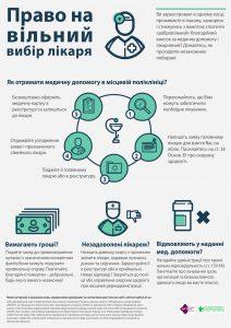 МОЗ України посилює заходи безпеки для захисту українців від коронавірусної інфекції 2019-nCoV
