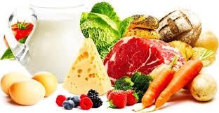Як харчуватися збалансовано